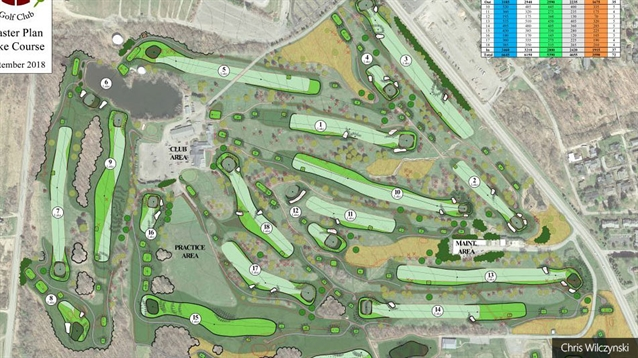 Wilczynski to restore Chautauqua's Lake course to original Ross design