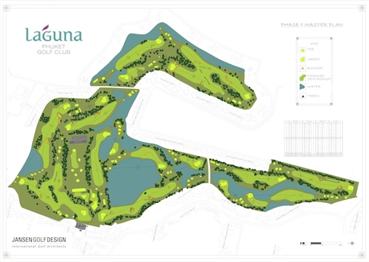 January reopening for Laguna Phuket after bunker and turf reduction project